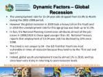 dynamic factors global recession