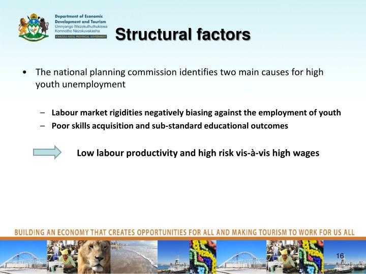 Structural factors