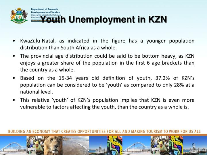 Youth Unemployment in KZN
