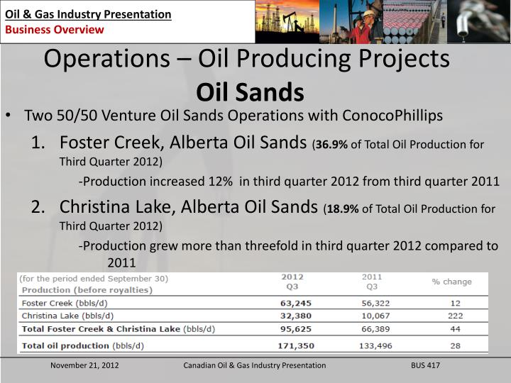 Operations – Oil Producing Projects