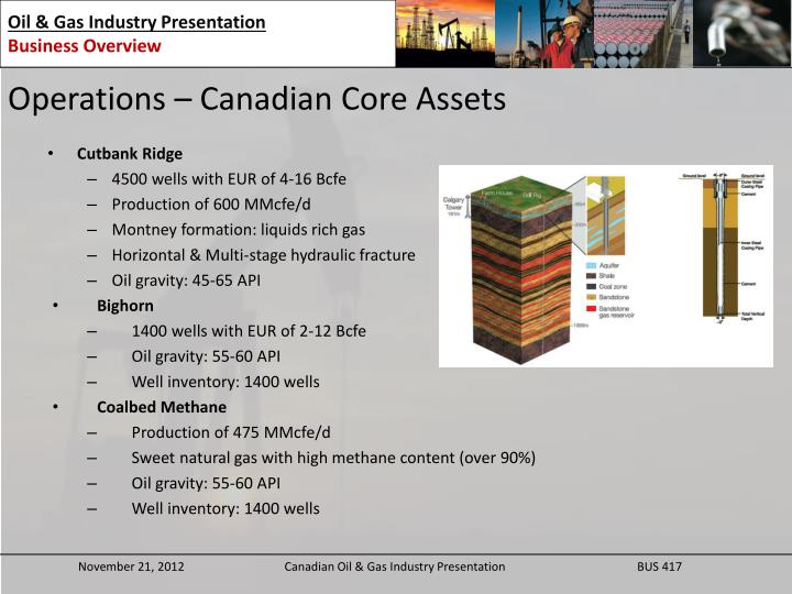 Operations – Canadian Core Assets