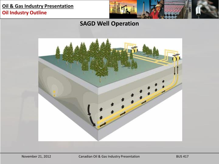 SAGD Well Operation