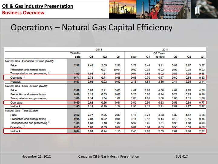 Operations – Natural Gas Capital Efficiency