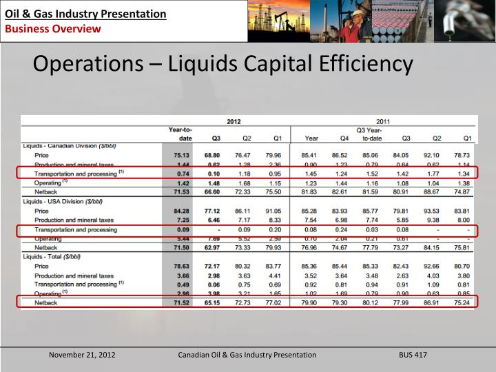 Operations – Liquids Capital Efficiency