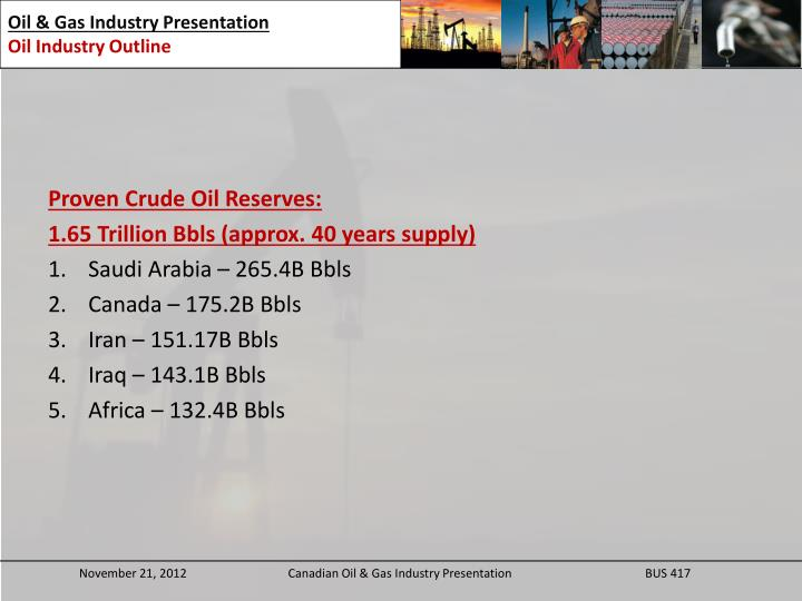Proven Crude Oil Reserves: