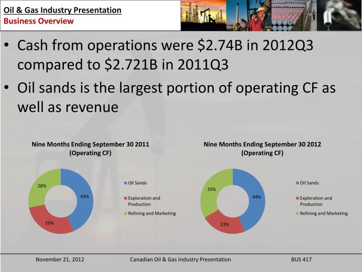 Cash from operations were $2.74B in 2012Q3 compared to $2.721B in 2011Q3
