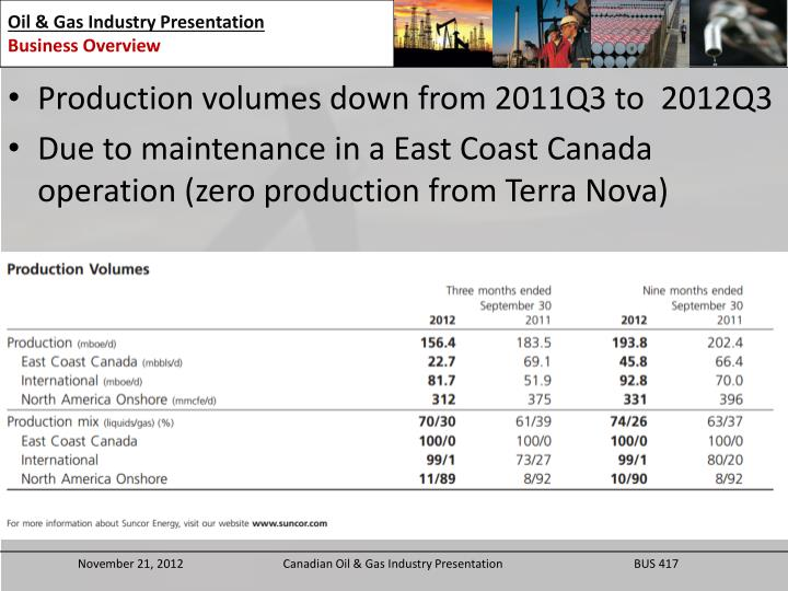 Production volumes down from 2011Q3 to  2012Q3