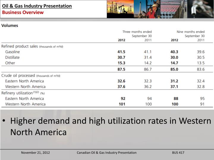 Higher demand and high utilization rates in Western North America