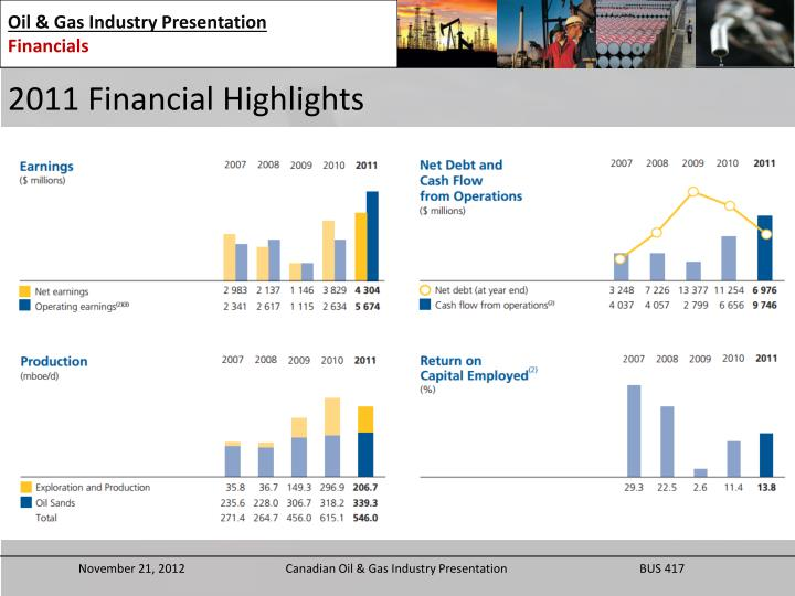 2011 Financial Highlights