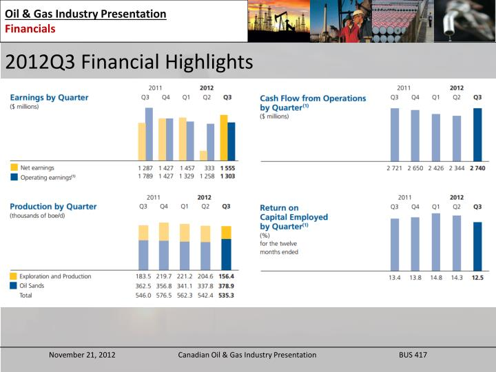 2012Q3 Financial Highlights