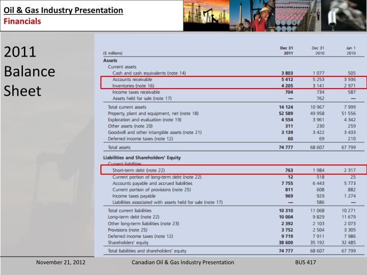 2011 Balance Sheet