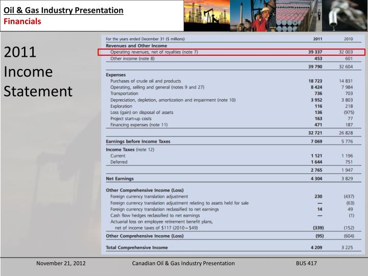 2011 Income Statement