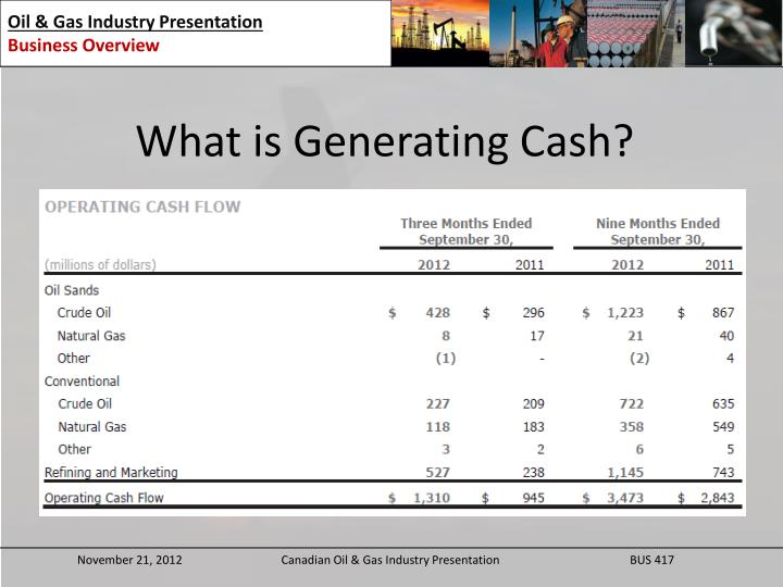 What is Generating Cash?