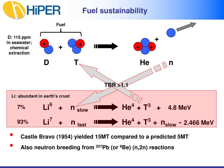 Fuel sustainability