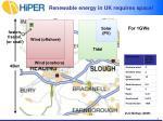 renewable energy in uk requires space