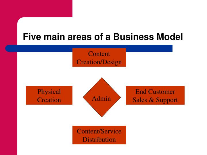 Download Global Business Plan Competition Ppt Slides