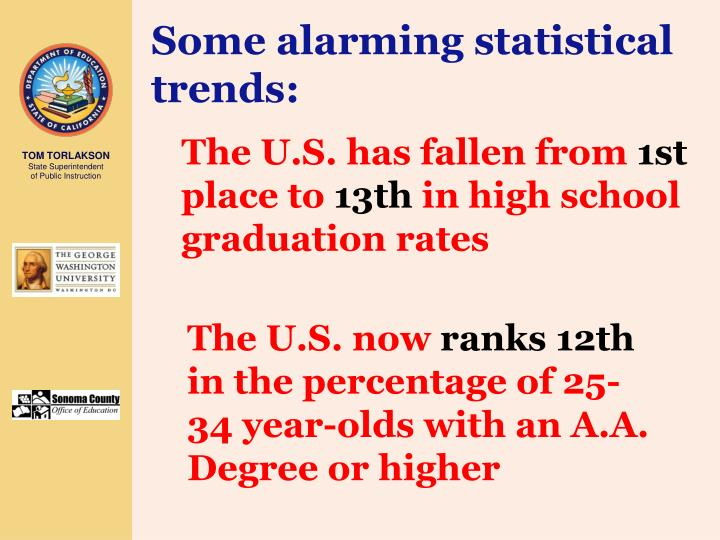 Some alarming statistical trends: