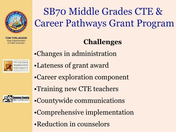 SB70 Middle Grades CTE &