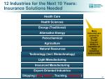 12 industries for the next 10 years insurance solutions needed
