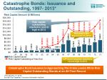 catastrophe bonds issuance and outstanding 1997 2013