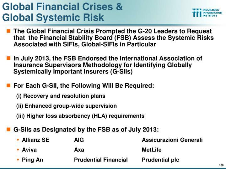 Global Financial Crises &
