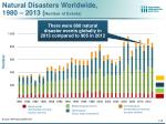 natural disasters worldwide 1980 2013 number of events