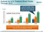 outlook for u s treasury bond yields through 2015