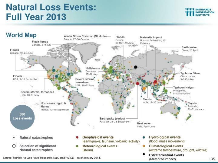 Natural Loss Events: