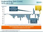 underwriting gain loss 1975 2013 q3