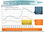 unemployment and underemployment rates still too high but falling