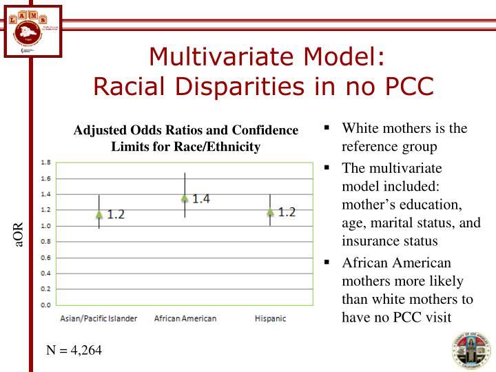 Multivariate Model: