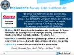 implications national labor relations act