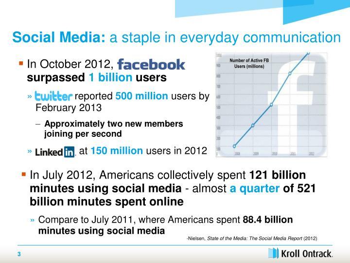 Social Media: