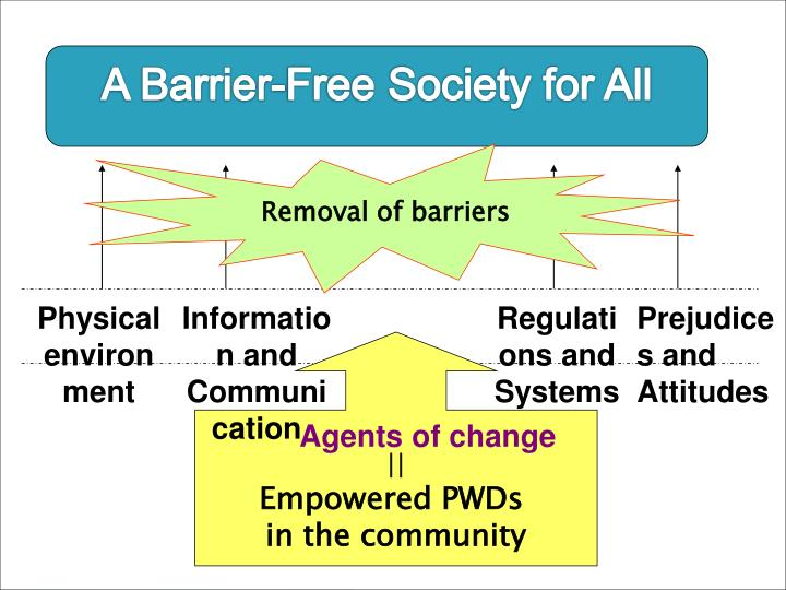 A Barrier-Free Society for All