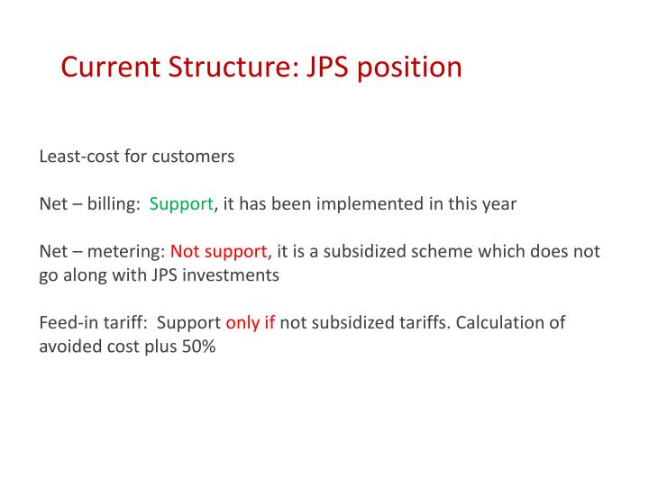 Current Structure: JPS position