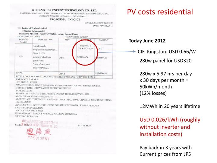 PV costs residential