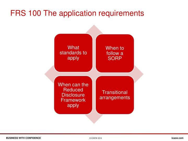 FRS 100 The application requirements