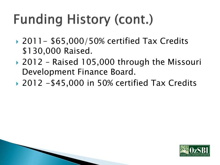 Funding History (cont.)