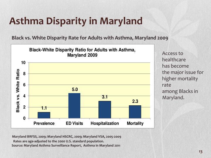 Asthma Disparity in Maryland