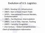 evolution of u s logistics