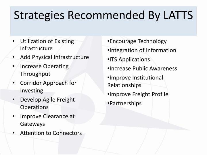 Strategies Recommended By LATTS