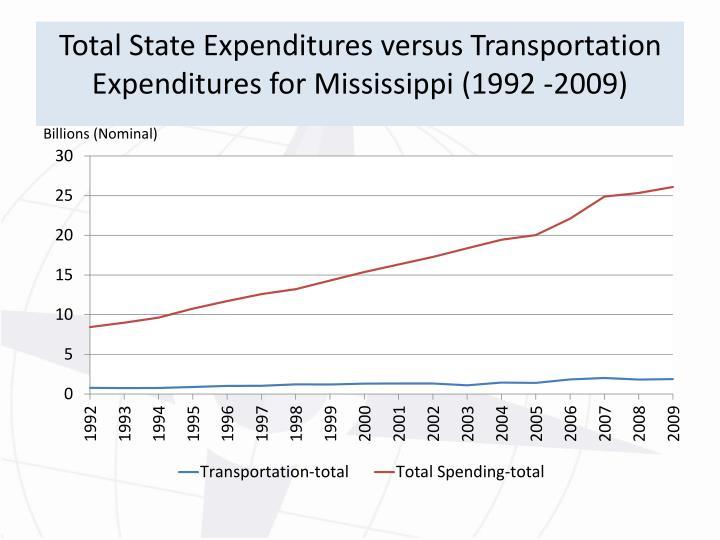 Total State Expenditures versus Transportation Expenditures for Mississippi (1992 -2009)