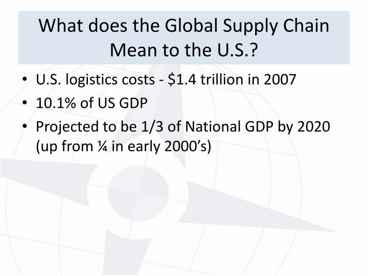 What does the Global Supply Chain Mean to the U.S.?
