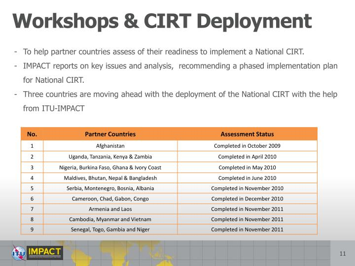 Workshops & CIRT Deployment
