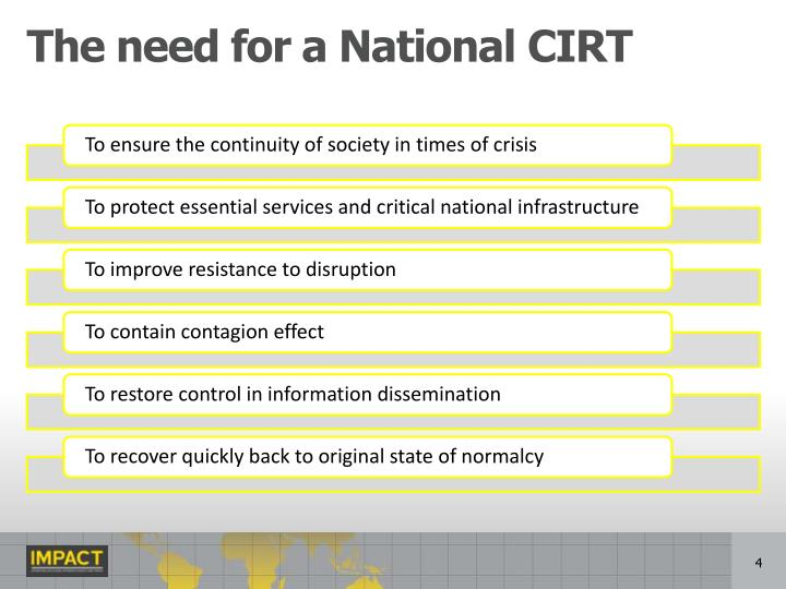 The need for a National CIRT