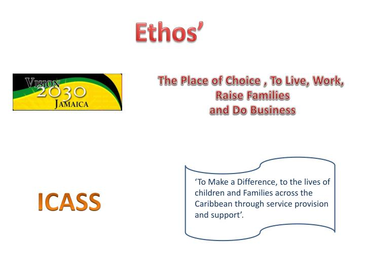 Ethos'