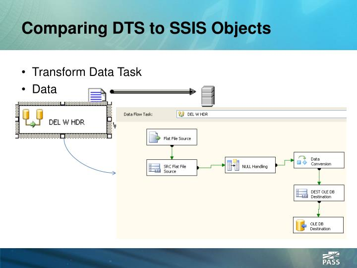 Comparing DTS to SSIS Objects
