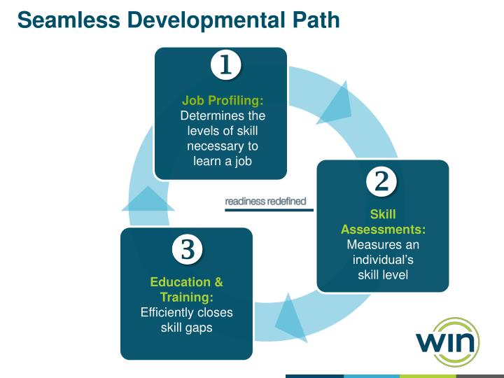 Seamless Developmental Path