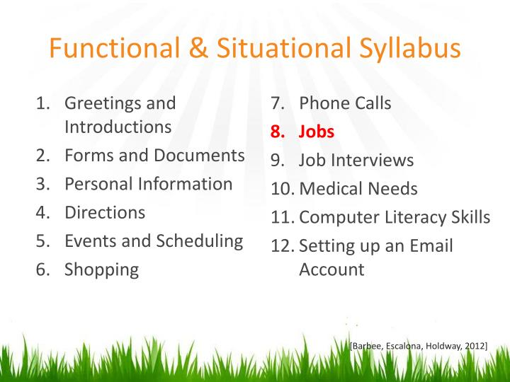 Functional & Situational Syllabus