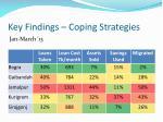 key findings coping strategies